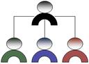 Working_Chart