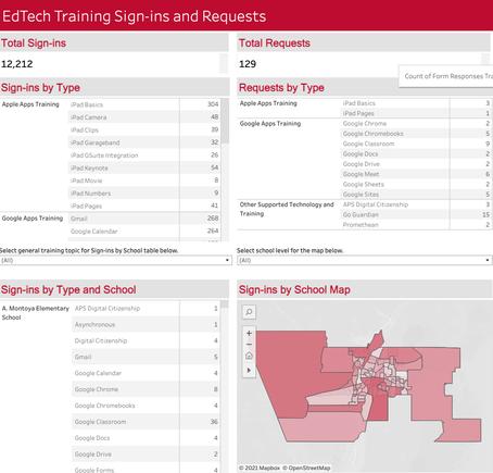 2020-21 EdTech Training Data
