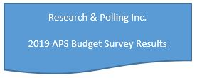 Research and Polling Inc. 2019 APS Budget Survey Button