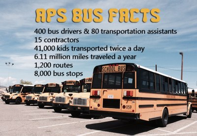 Bus facts 2014