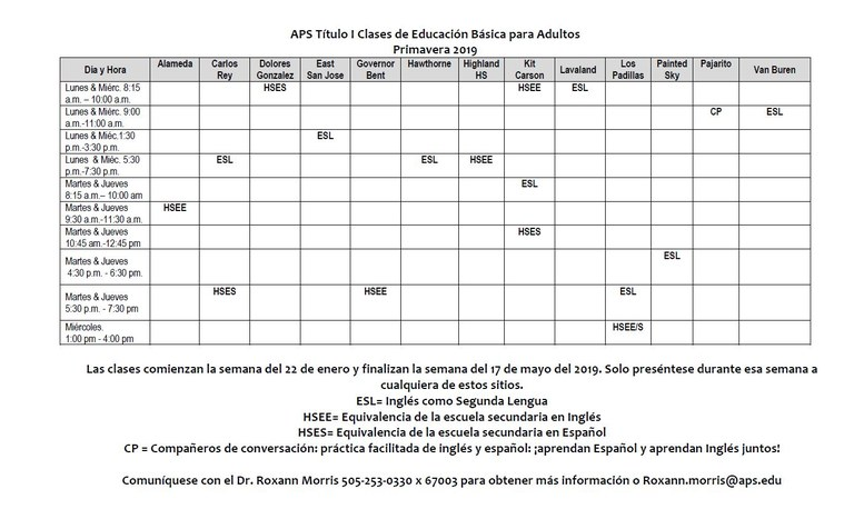 ABE Spanish