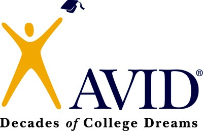 Official AVID Logo